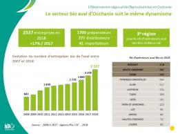 La bio en Occitanie 2