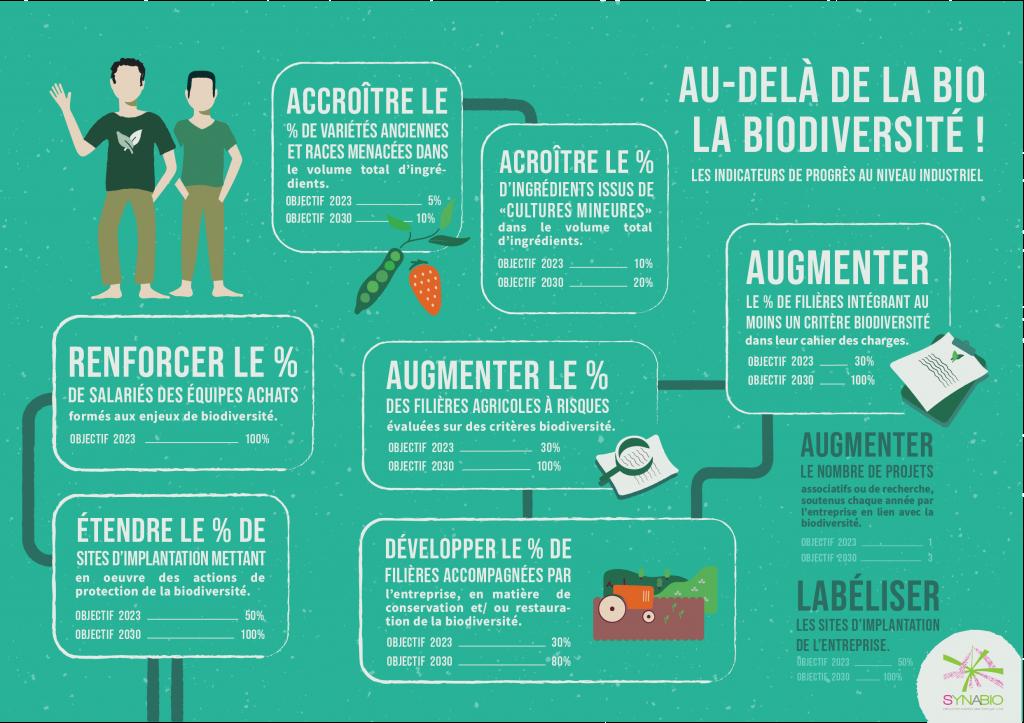 Biodiversité : les entreprises bio s'engagent ! 3